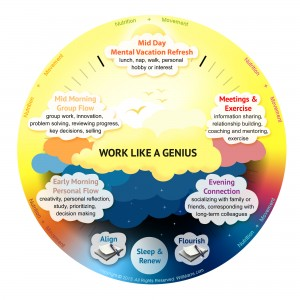 Work_Like_A_Genius_Infographic_v6
