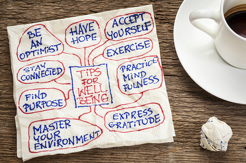Shortcuts to Expressing Your Purpose Every Day